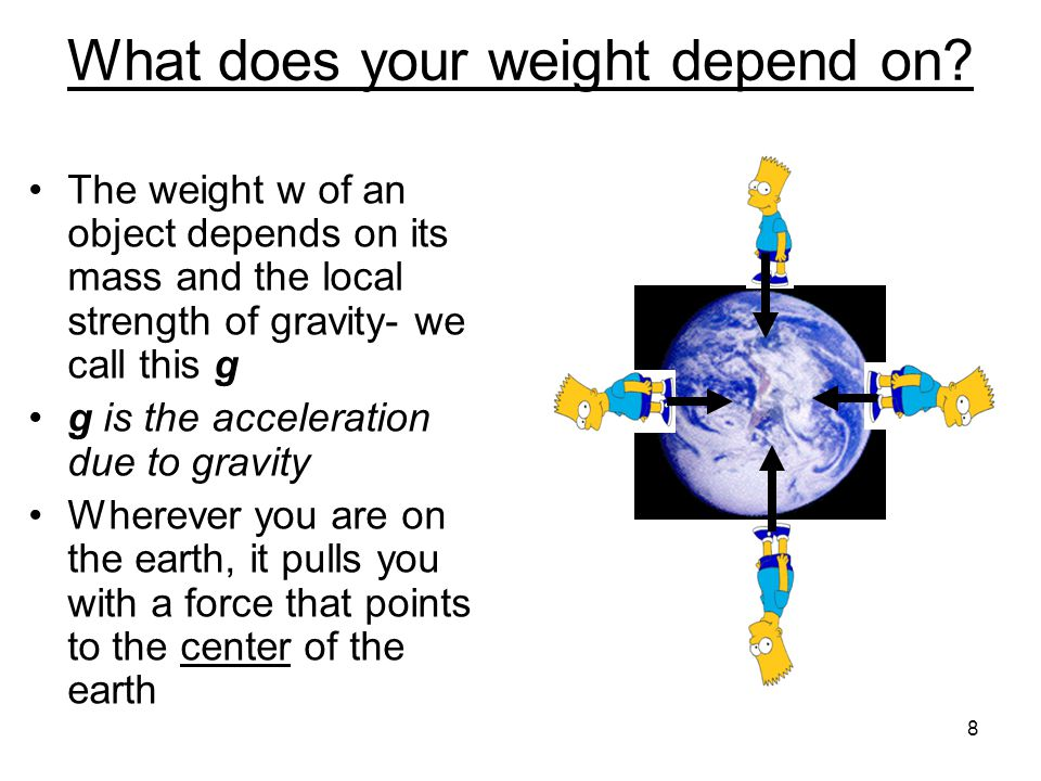 What does your weight depend on