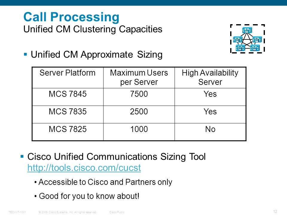 Call Processing Unified CM Clustering Capacities