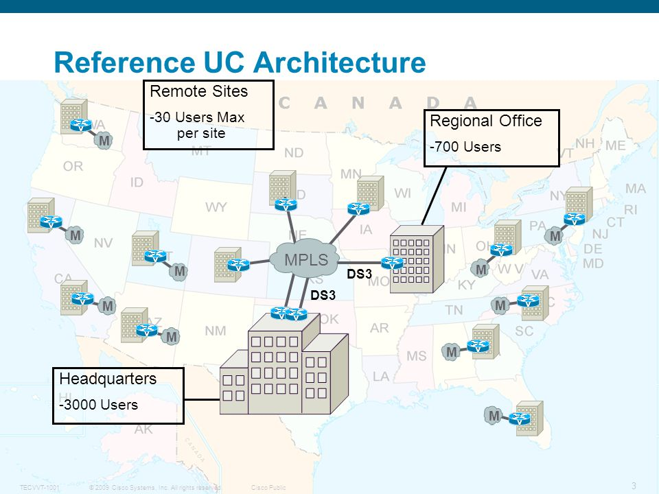 Reference UC Architecture