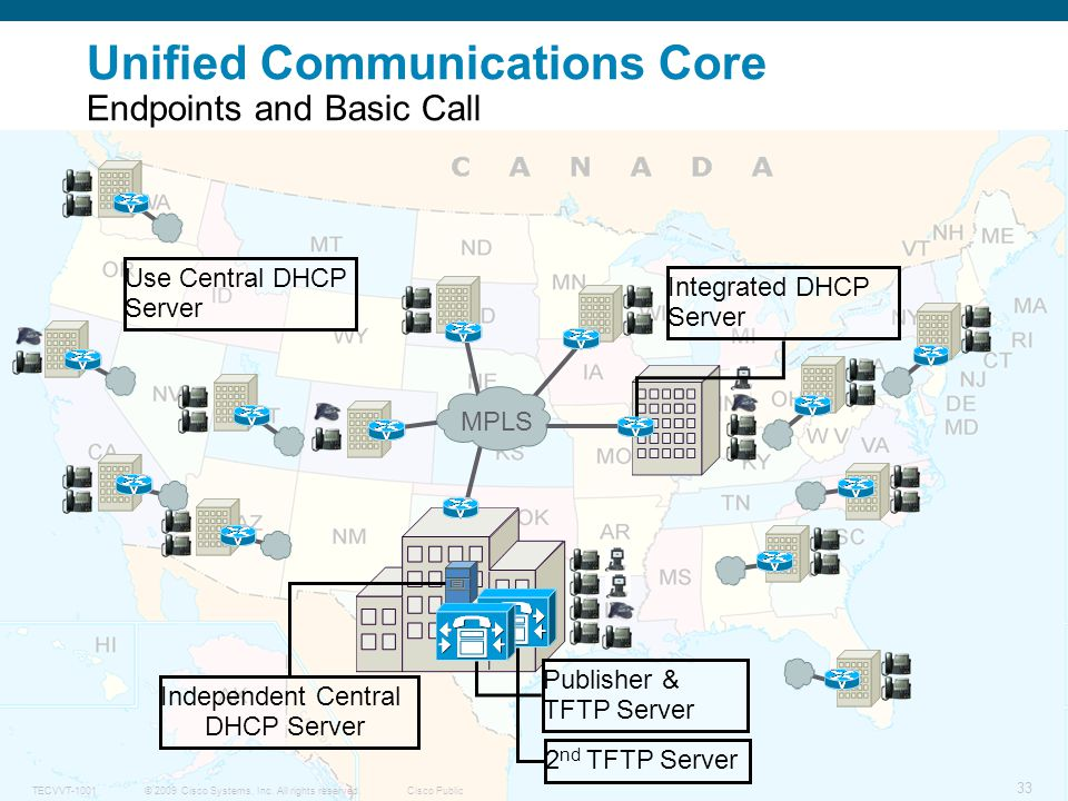 Unified Communications Core Endpoints and Basic Call