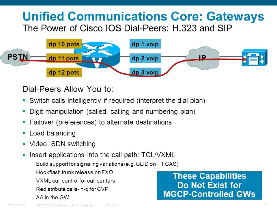 These Capabilities Do Not Exist for MGCP-Controlled GWs