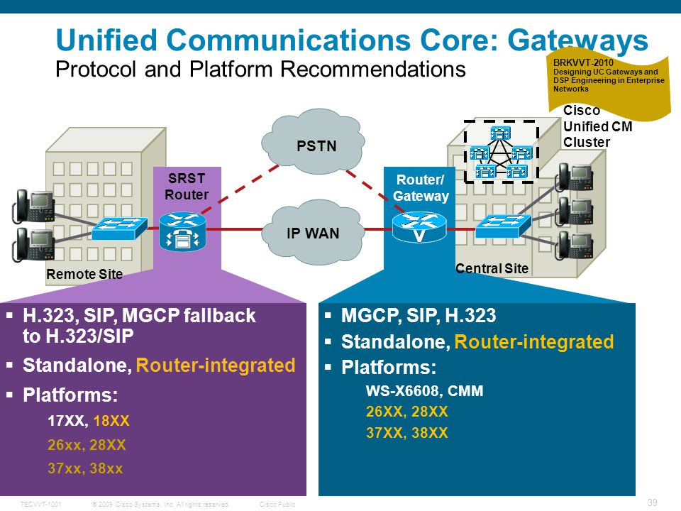 Unified Communications Core: Gateways Protocol and Platform Recommendations