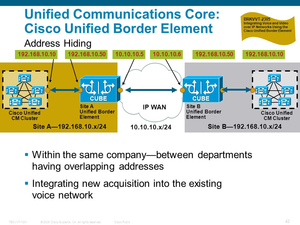 Unified Communications Core: Cisco Unified Border Element