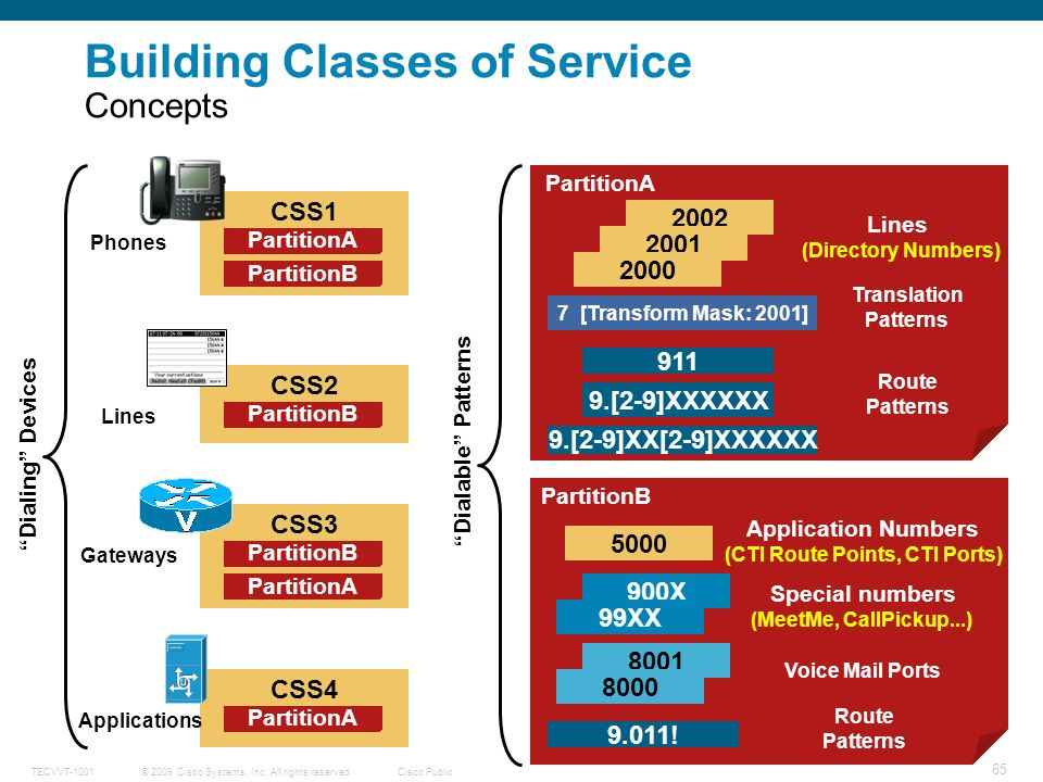 Building Classes of Service Concepts