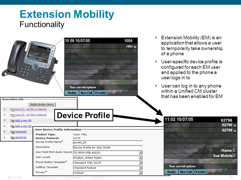Extension Mobility Functionality