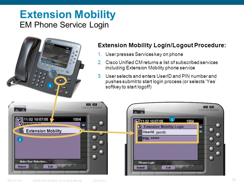 Extension Mobility EM Phone Service Login