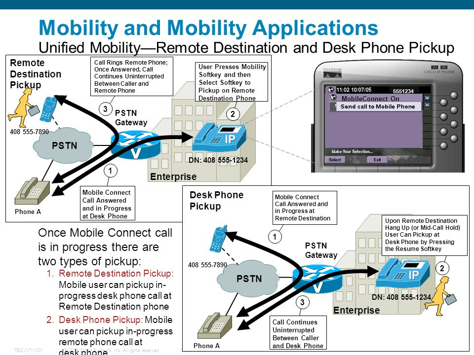 Mobility and Mobility Applications Unified Mobility—Remote Destination and Desk Phone Pickup