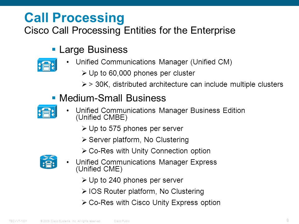 Call Processing Cisco Call Processing Entities for the Enterprise