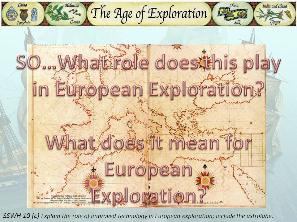 SO…What role does this play in European Exploration