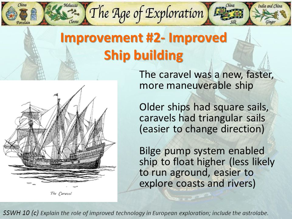 Improvement #2- Improved Ship building