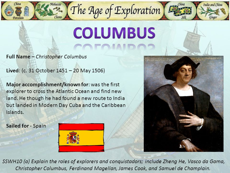 Columbus Full Name – Christopher Columbus