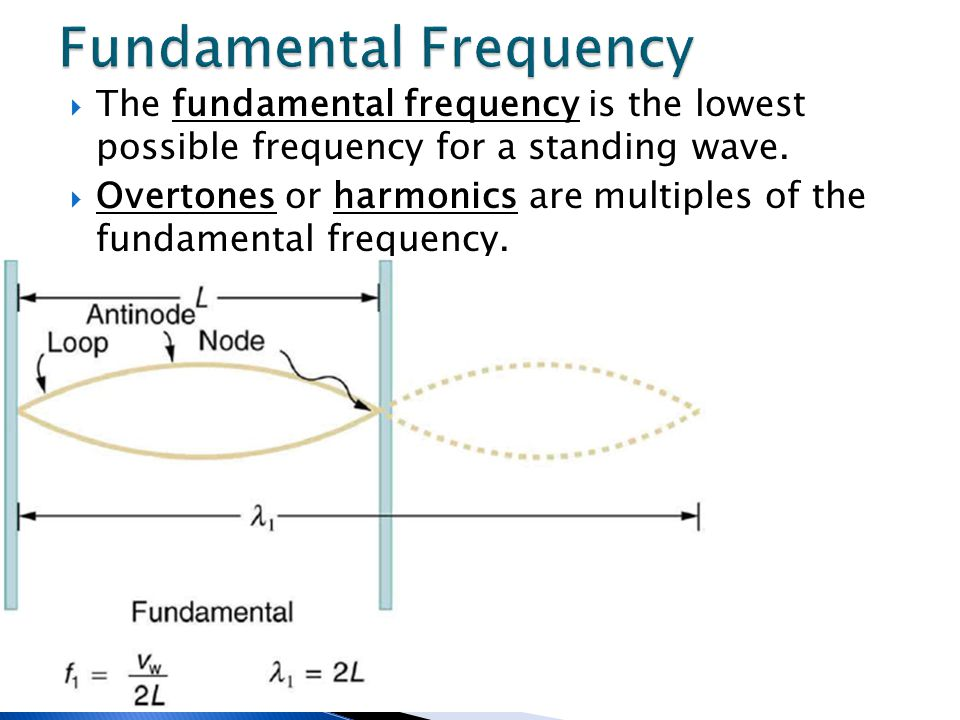 Fundamental Frequency