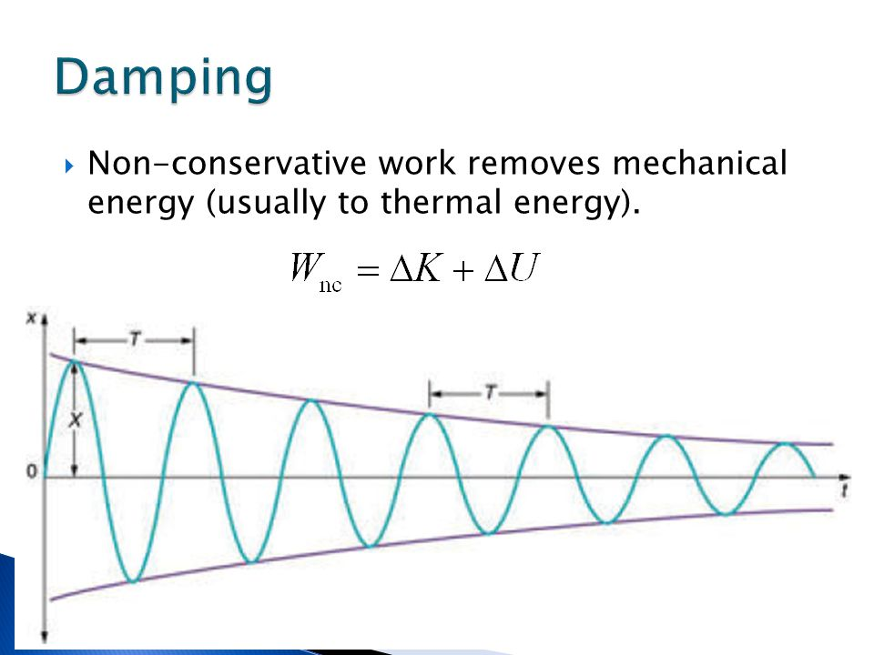 Damping Non-conservative work removes mechanical energy (usually to thermal energy).