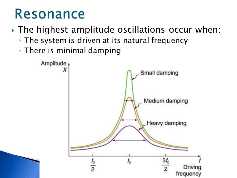 Resonance The highest amplitude oscillations occur when: