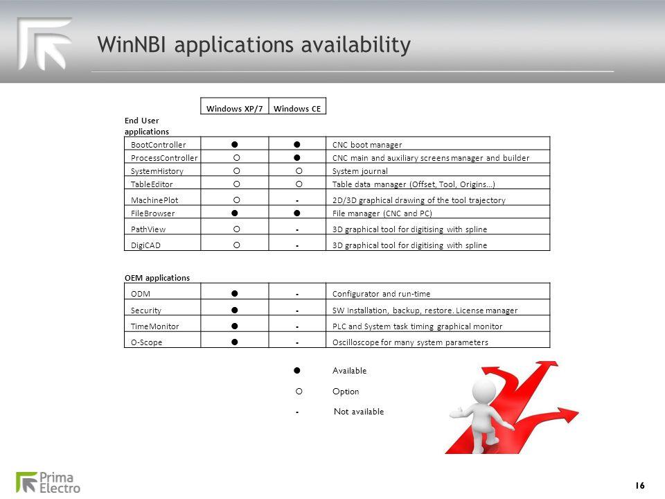 WinNBI applications availability