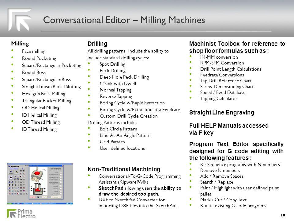 Conversational Editor – Milling Machines