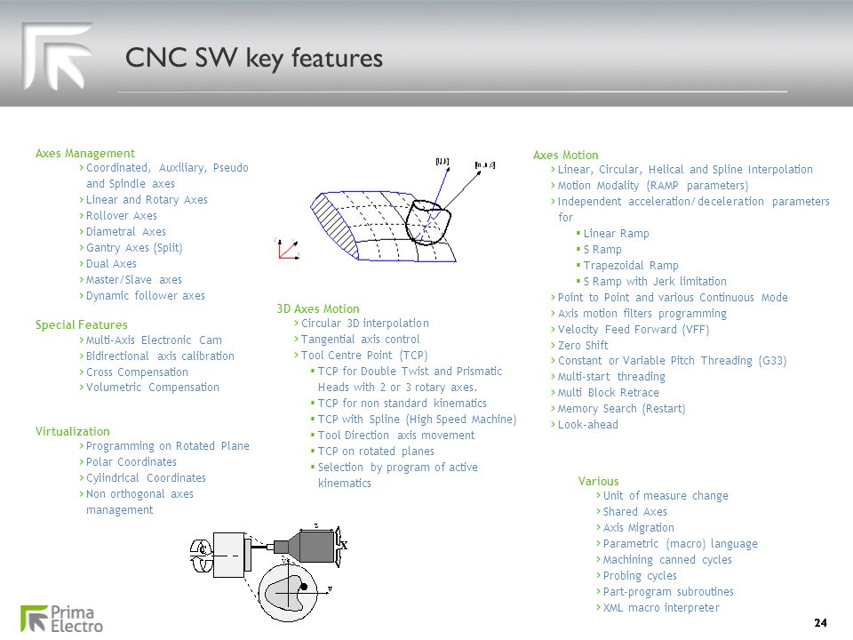 CNC SW key features Axes Management