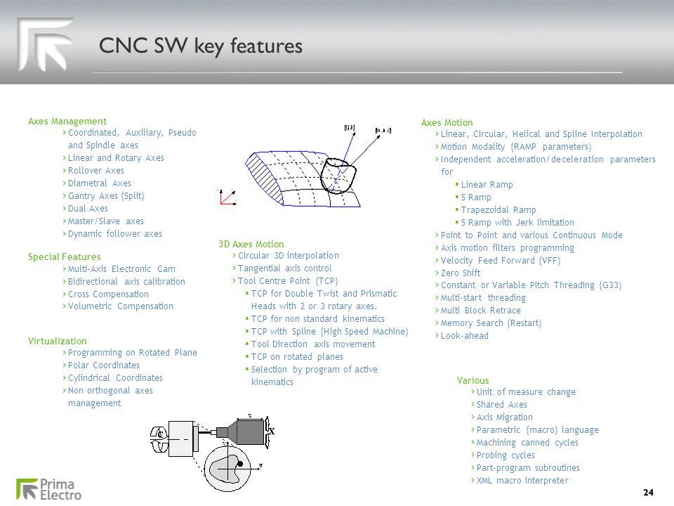 CNC SW key features Axes Management