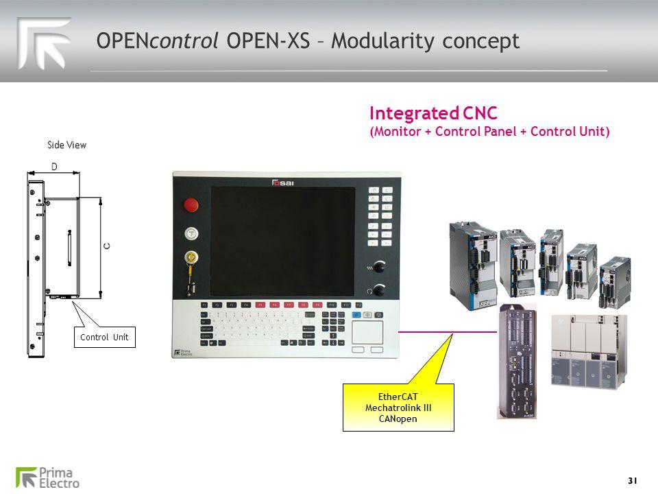 OPENcontrol OPEN-XS – Modularity concept