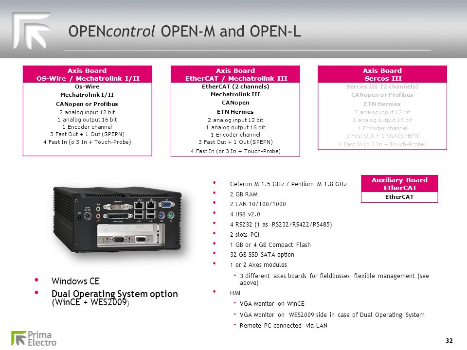 OPENcontrol OPEN-M and OPEN-L