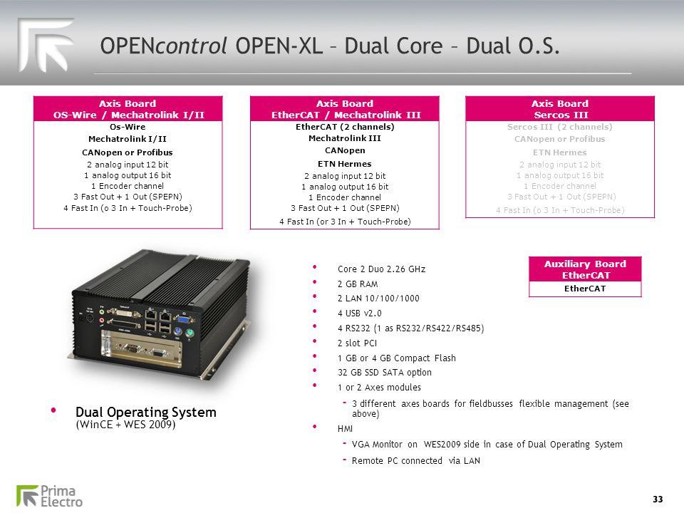 OPENcontrol OPEN-XL – Dual Core – Dual O.S.