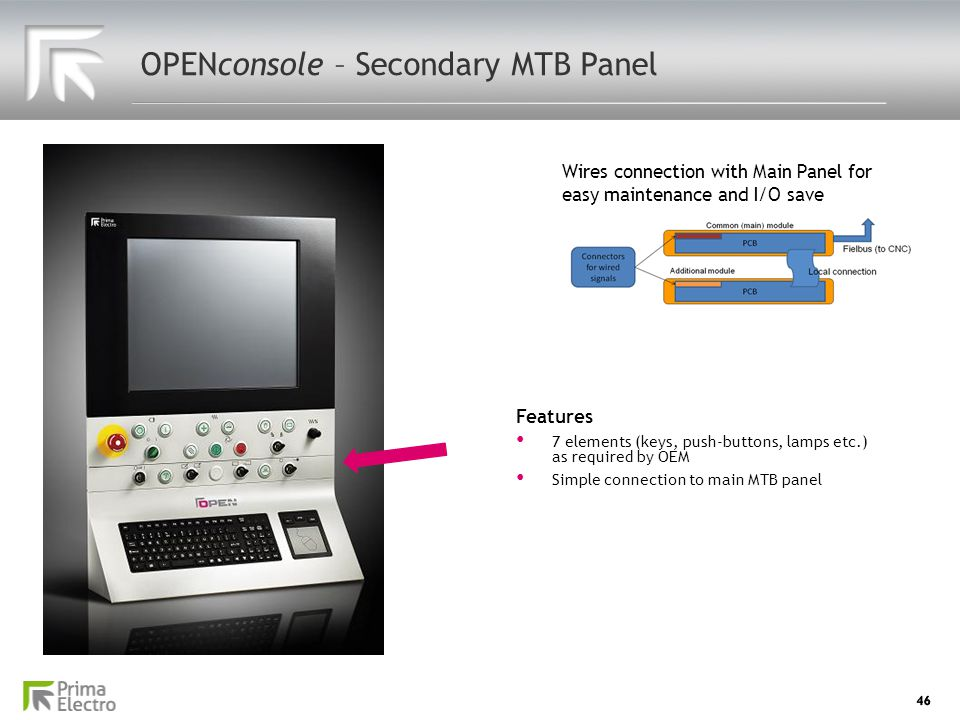 OPENconsole – Secondary MTB Panel