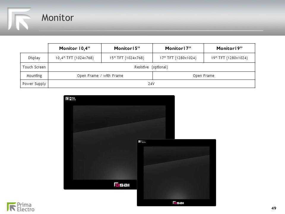 Monitor Monitor 10,4 Monitor15 Monitor17 Monitor19 Display