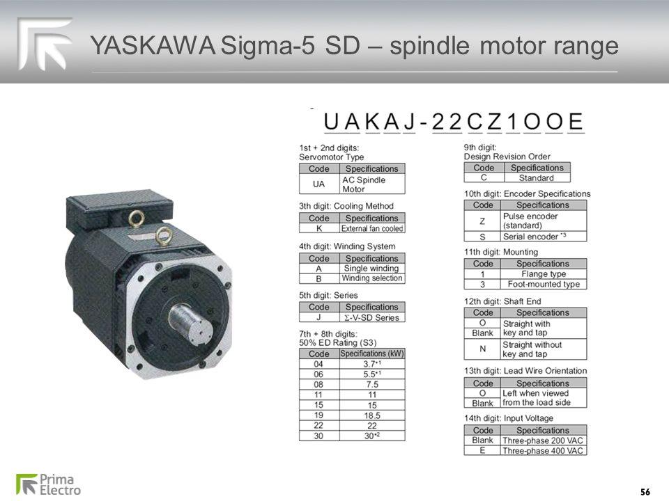 YASKAWA Sigma-5 SD – spindle motor range