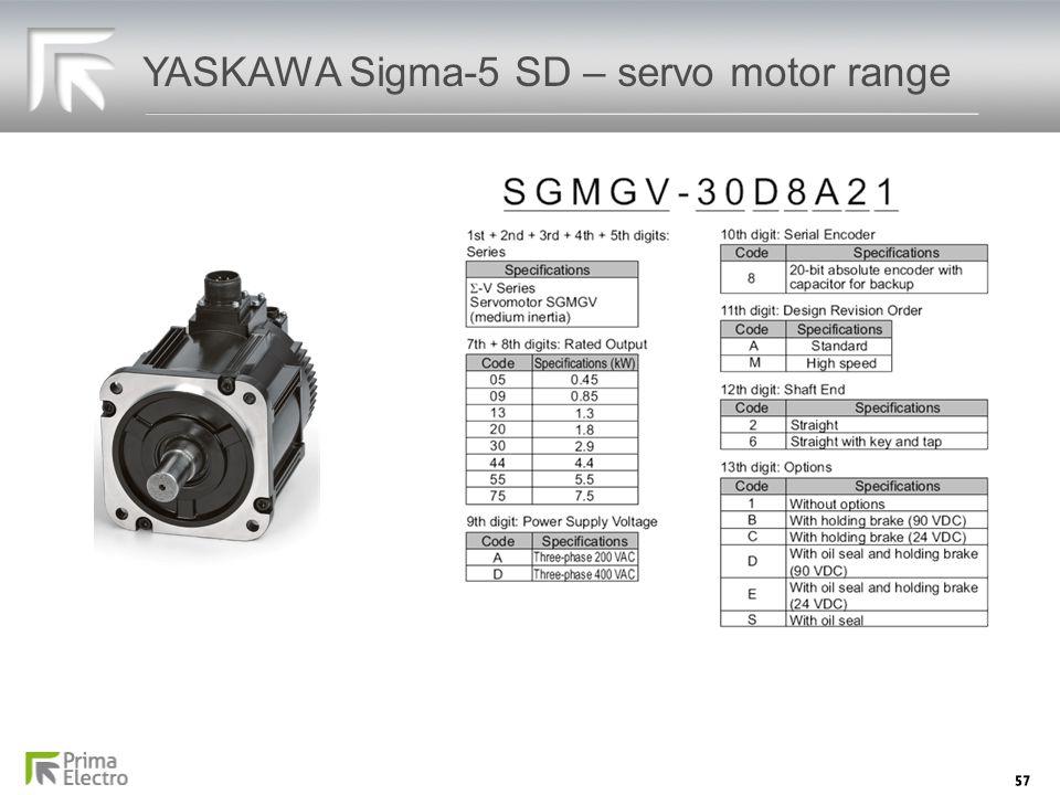 YASKAWA Sigma-5 SD – servo motor range