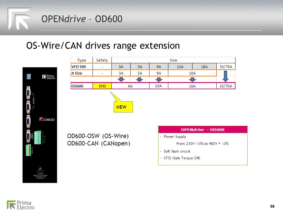 OS-Wire/CAN drives range extension