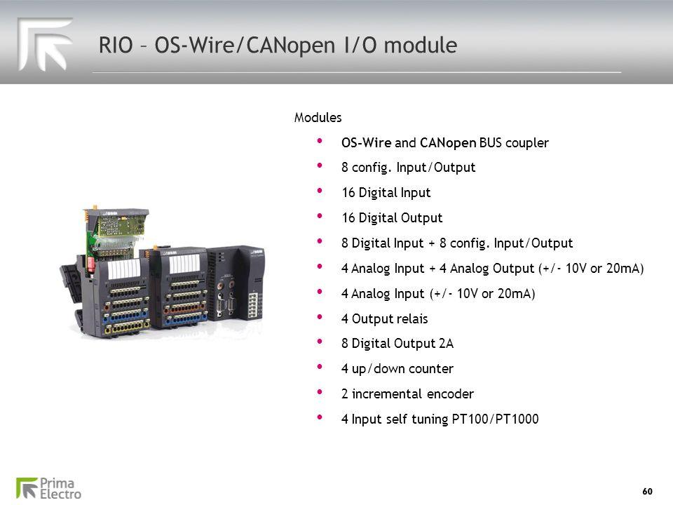 RIO – OS-Wire/CANopen I/O module