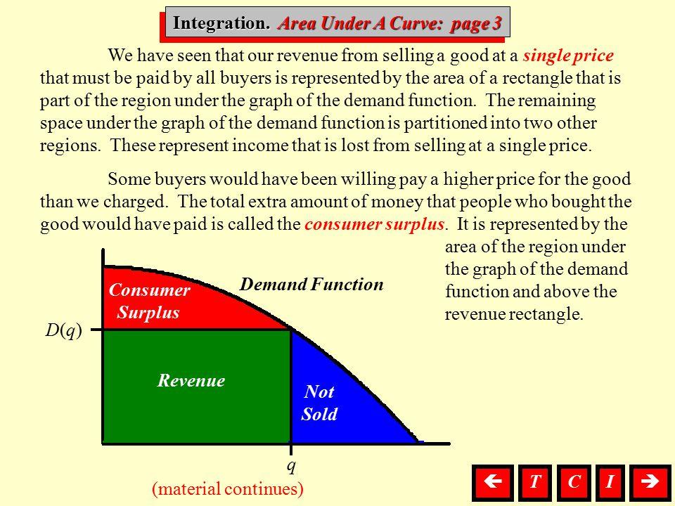 Integration. Area Under A Curve: page 3