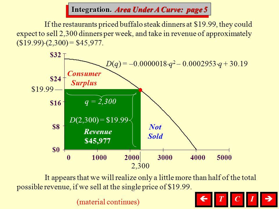 Integration. Area Under A Curve: page 5