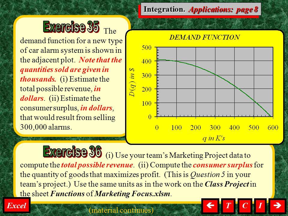 Integration, Applications
