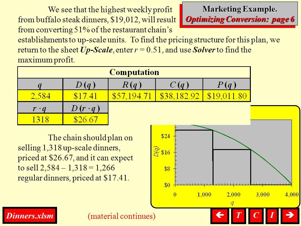 Optimizing Conversion: page 6