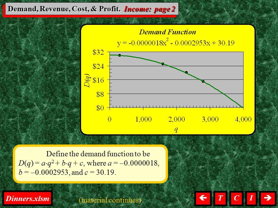 Demand, Revenue, Cost, & Profit. Income: page 2