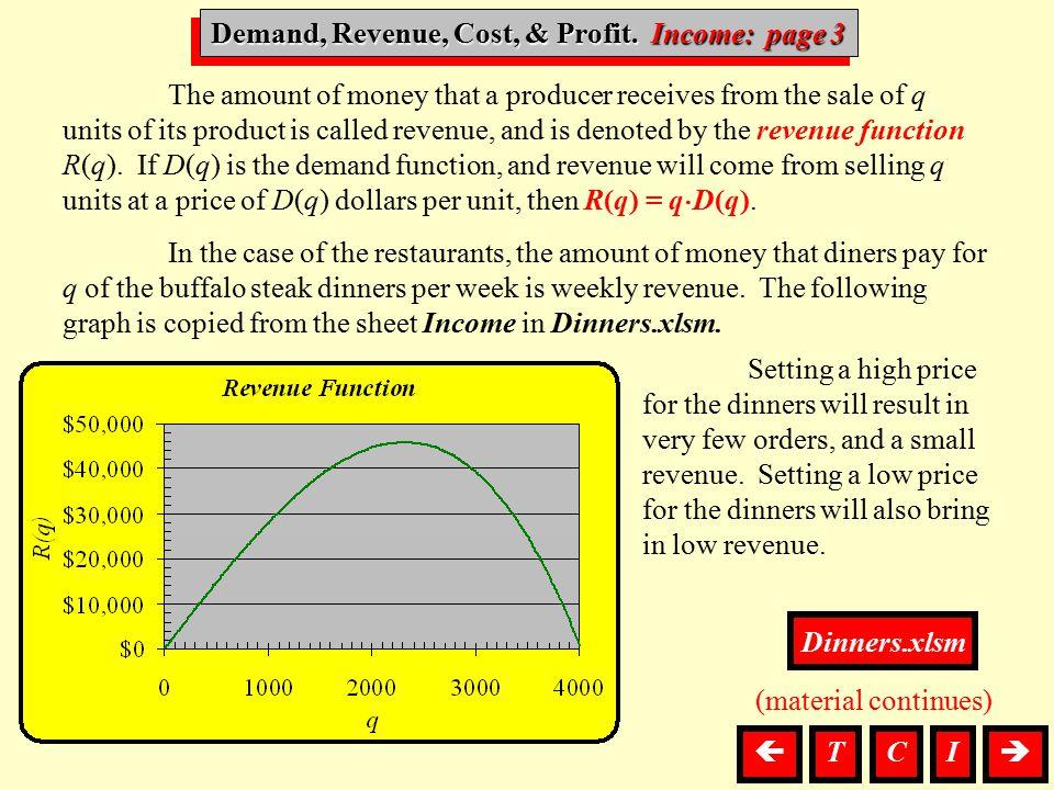 Demand, Revenue, Cost, & Profit. Income: page 3