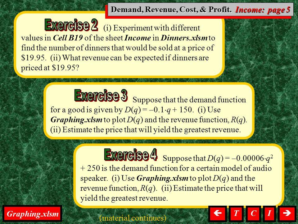 Demand, Revenue, Cost, & Profit. Income: page 5