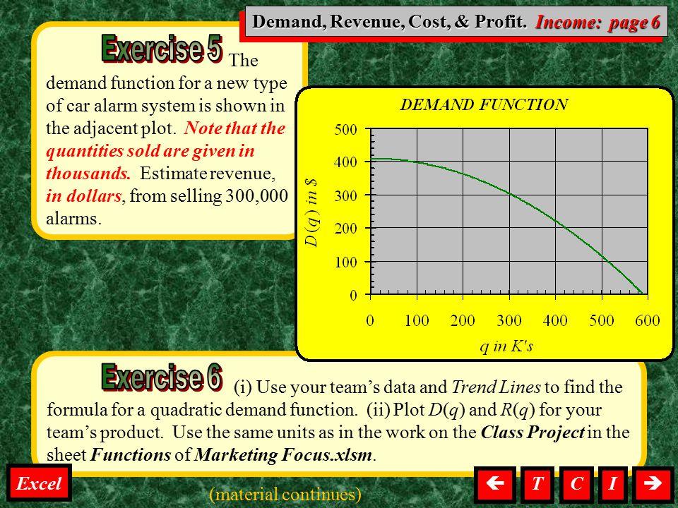 Demand, Revenue, Cost, & Profit. Income: page 6