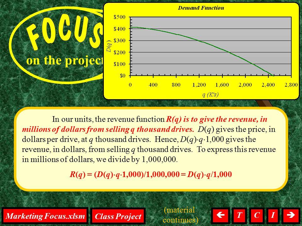 R(q) = (D(q)q1,000)/1,000,000 = D(q)q/1,000