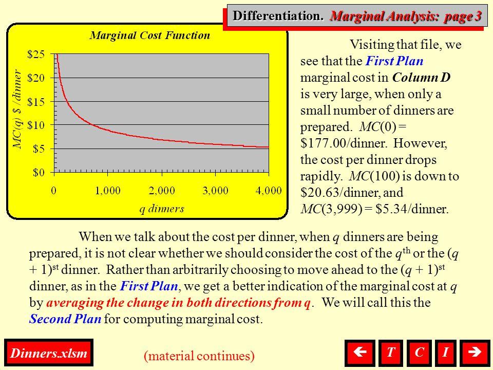 Differentiation, Marginal