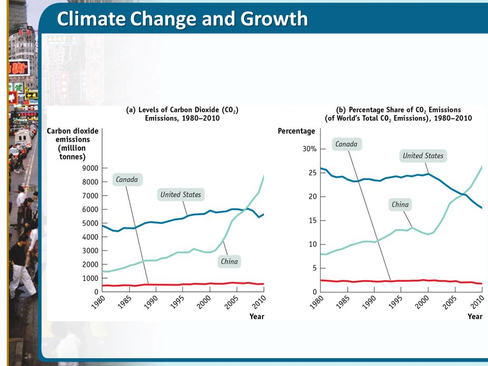 Climate Change and Growth