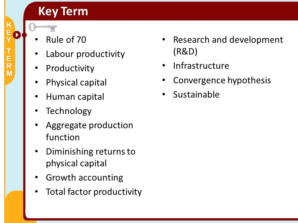 Key Term Rule of 70 Research and development (R&D) Labour productivity