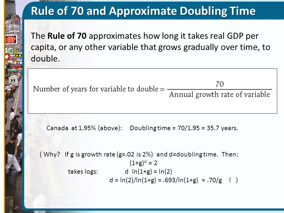 Rule of 70 and Approximate Doubling Time