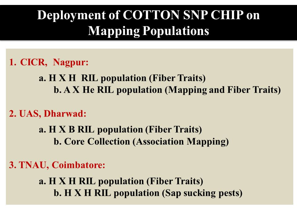 Deployment of COTTON SNP CHIP on
