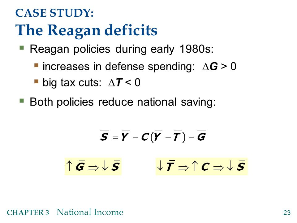 CASE STUDY: The Reagan deficits