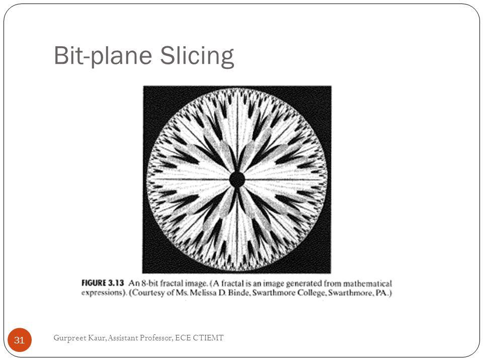 Bit-plane Slicing Gurpreet Kaur, Assistant Professor, ECE CTIEMT