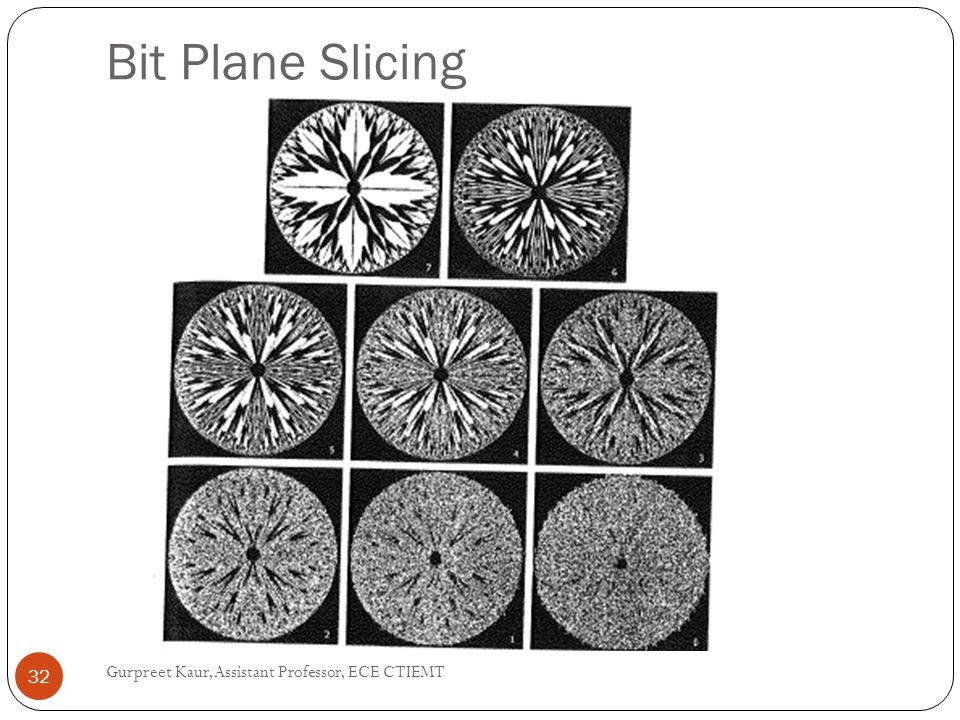 Bit Plane Slicing Gurpreet Kaur, Assistant Professor, ECE CTIEMT