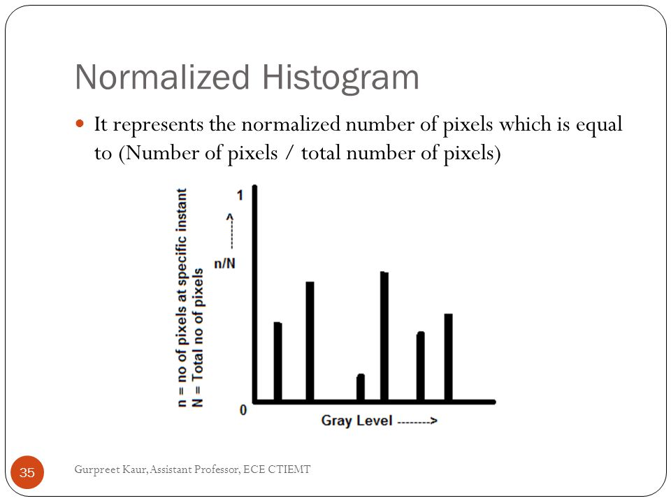 Normalized Histogram It represents the normalized number of pixels which is equal to (Number of pixels / total number of pixels)