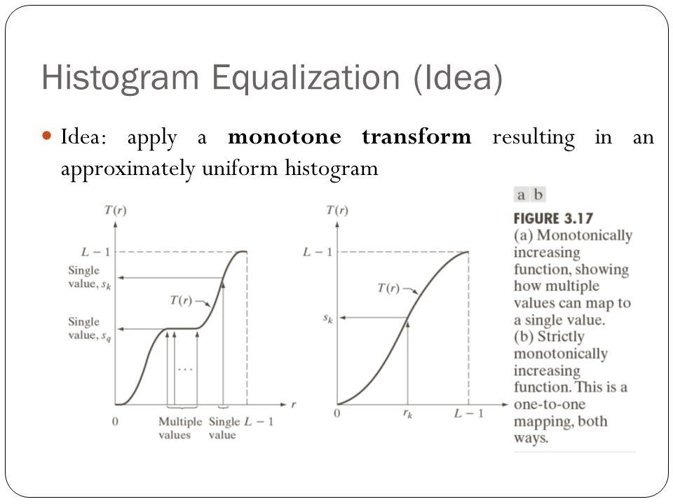 Histogram Equalization (Idea)